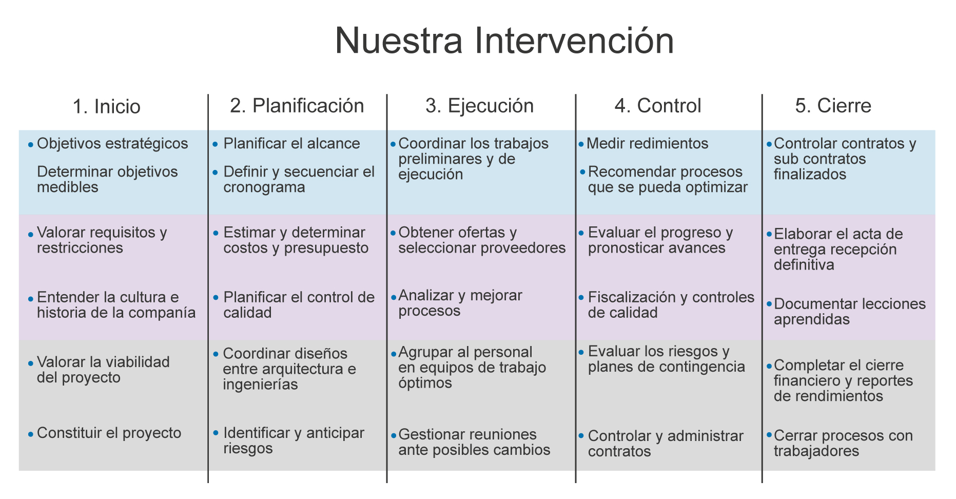 departamentos en quito - intervencion